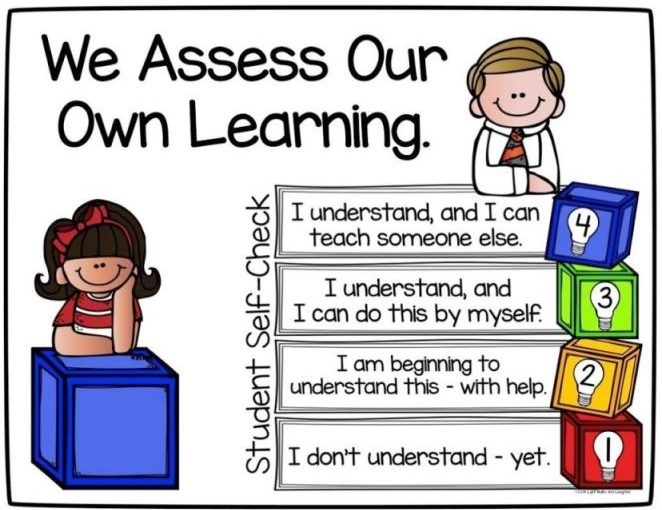 Self assessment is important for a student to enhance learning and understanding of a concept